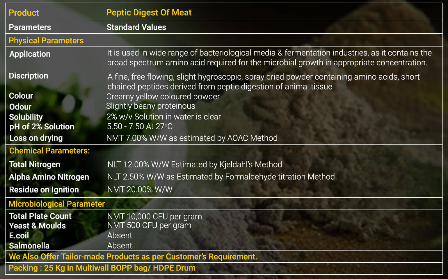 PEPTIC DIGEST OF MEAT