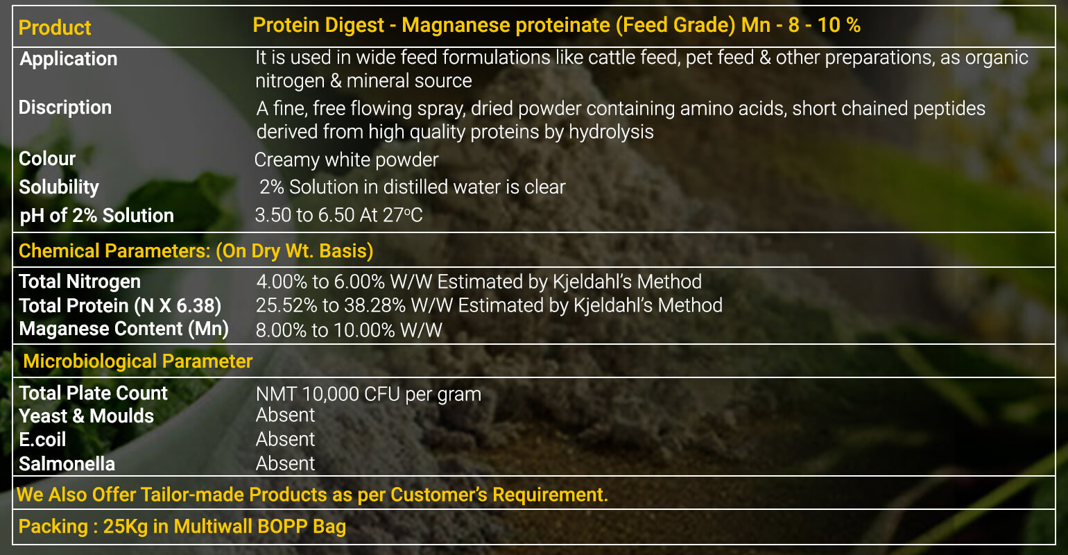 protein-digest-m-pro-table